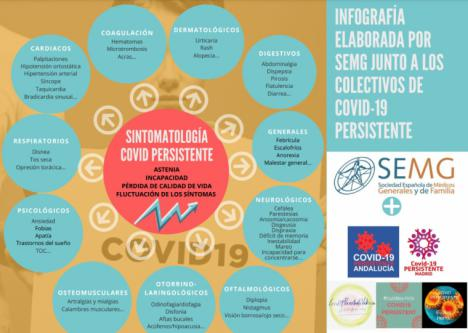 E-speranza Covid-19: Un ensayo español que busca ir más allá de la infección por el virus